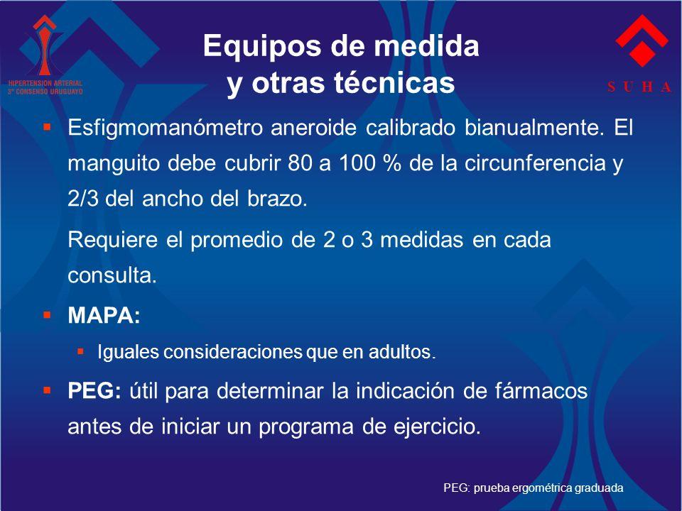 S U H A Esfigmomanómetro aneroide calibrado bianualmente. El manguito debe cubrir 80 a 100 % de la circunferencia y 2/3 del ancho del brazo. Requiere