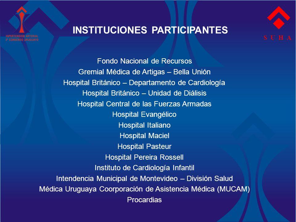S U H A INSTITUCIONES PARTICIPANTES Fondo Nacional de Recursos Gremial Médica de Artigas – Bella Unión Hospital Británico – Departamento de Cardiologí