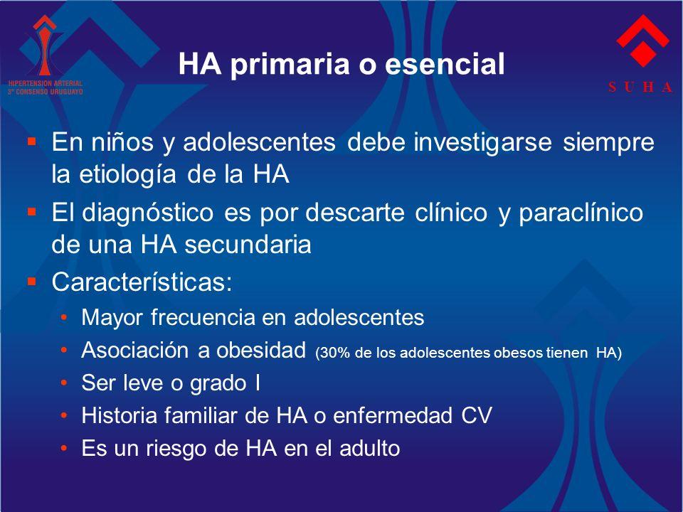 S U H A En niños y adolescentes debe investigarse siempre la etiología de la HA El diagnóstico es por descarte clínico y paraclínico de una HA secunda