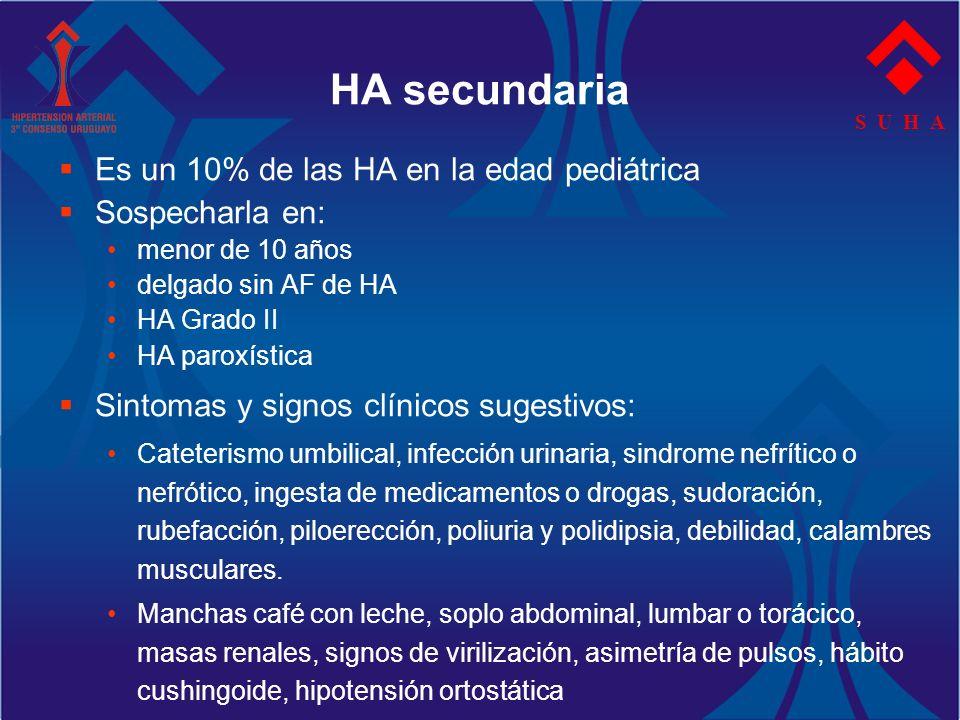 S U H A Es un 10% de las HA en la edad pediátrica Sospecharla en: menor de 10 años delgado sin AF de HA HA Grado II HA paroxística Sintomas y signos c