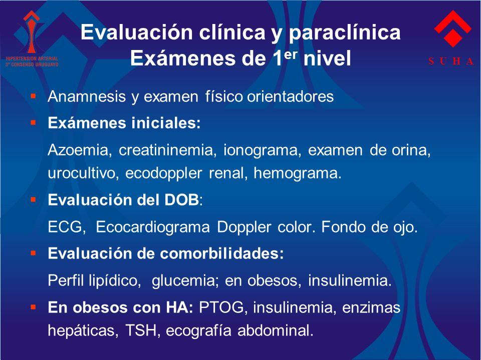 S U H A Anamnesis y examen físico orientadores Exámenes iniciales: Azoemia, creatininemia, ionograma, examen de orina, urocultivo, ecodoppler renal, h