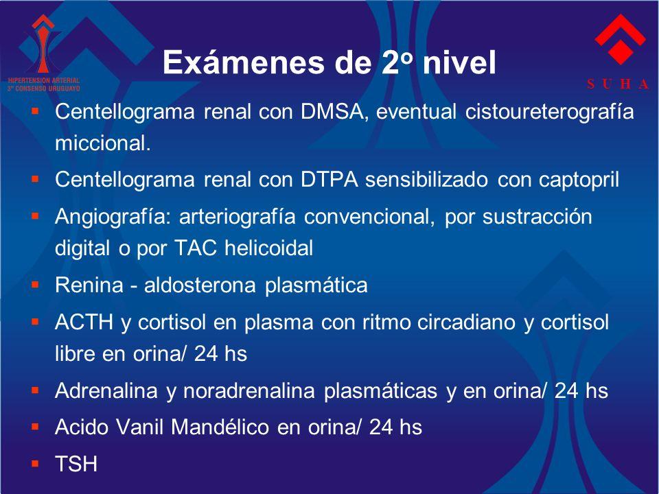 S U H A Centellograma renal con DMSA, eventual cistoureterografía miccional. Centellograma renal con DTPA sensibilizado con captopril Angiografía: art