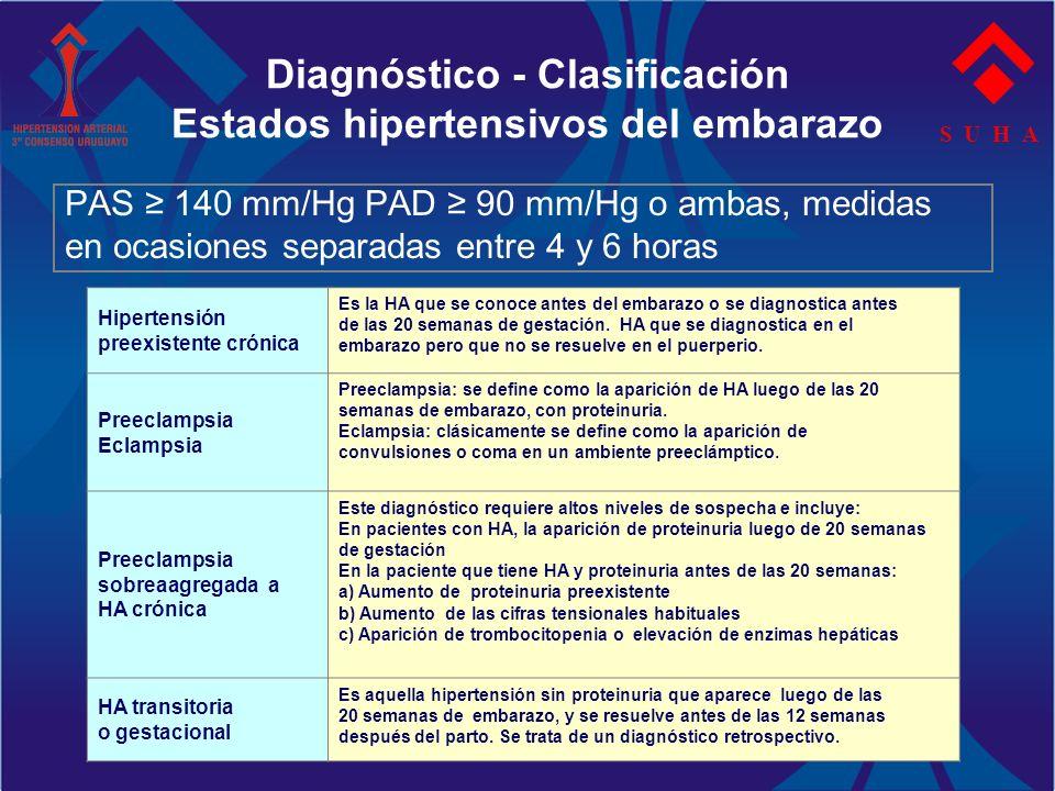 Diagnóstico - Clasificación Estados hipertensivos del embarazo PAS 140 mm/Hg PAD 90 mm/Hg o ambas, medidas en ocasiones separadas entre 4 y 6 horas S