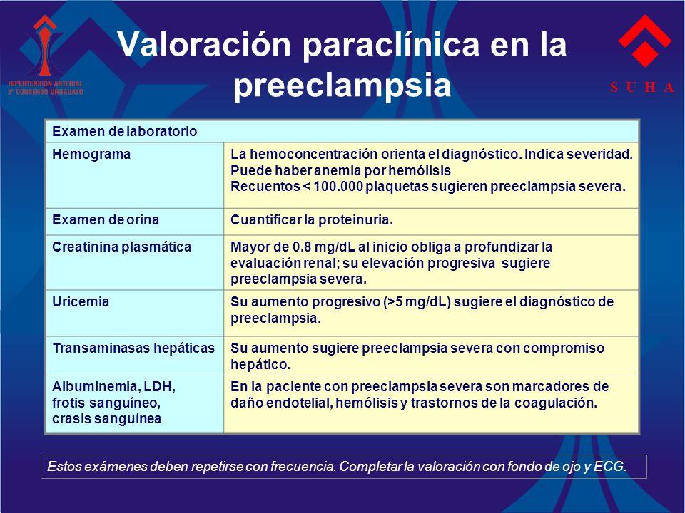 Valoración paraclínica en la preeclampsia S U H A Examen de laboratorio HemogramaLa hemoconcentración orienta el diagnóstico. Indica severidad. Puede