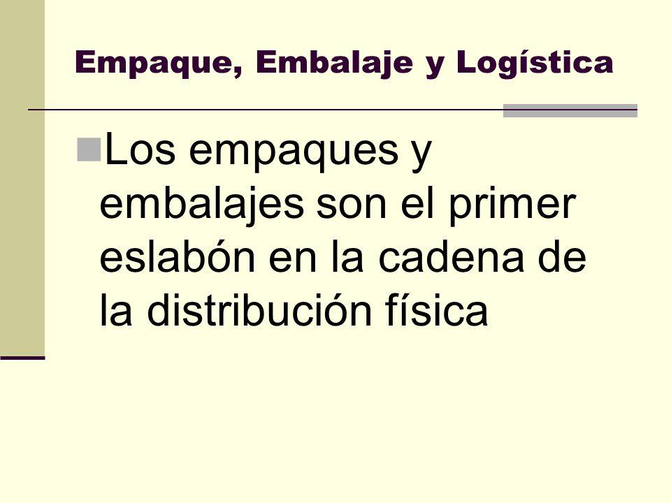 Empaque, Embalaje y Logística Los empaques y embalajes son el primer eslabón en la cadena de la distribución física