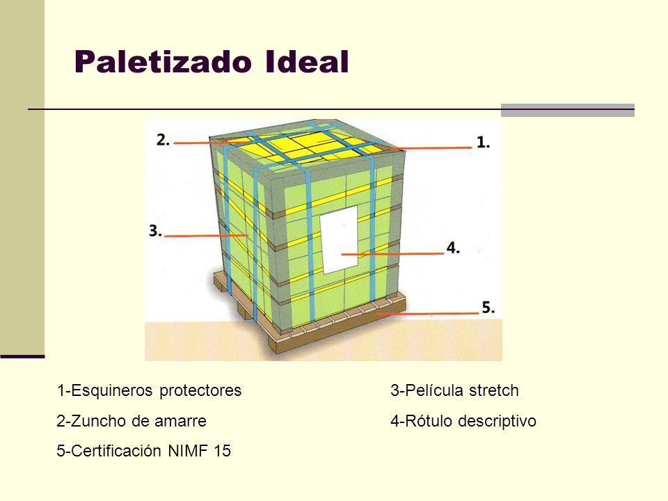 Paletizado Ideal 1-Esquineros protectores3-Película stretch 2-Zuncho de amarre4-Rótulo descriptivo 5-Certificación NIMF 15