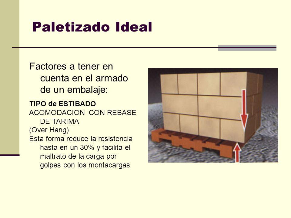 Paletizado Ideal Factores a tener en cuenta en el armado de un embalaje: TIPO de ESTIBADO ACOMODACION CON REBASE DE TARIMA (Over Hang) Esta forma redu
