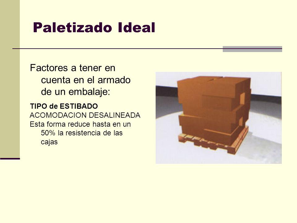 Paletizado Ideal Factores a tener en cuenta en el armado de un embalaje: TIPO de ESTIBADO ACOMODACION DESALINEADA Esta forma reduce hasta en un 50% la