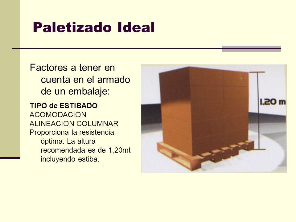 Paletizado Ideal Factores a tener en cuenta en el armado de un embalaje: TIPO de ESTIBADO ACOMODACION ALINEACION COLUMNAR Proporciona la resistencia ó