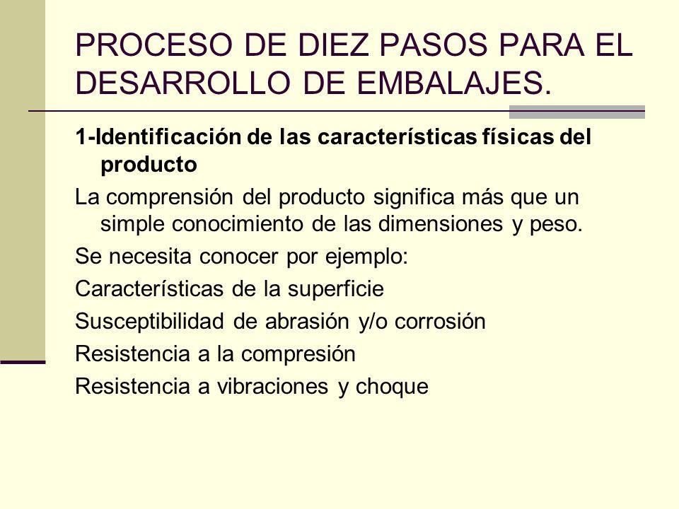 PROCESO DE DIEZ PASOS PARA EL DESARROLLO DE EMBALAJES. 1-Identificación de las características físicas del producto La comprensión del producto signif