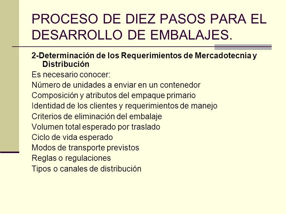 PROCESO DE DIEZ PASOS PARA EL DESARROLLO DE EMBALAJES. 2-Determinación de los Requerimientos de Mercadotecnia y Distribución Es necesario conocer: Núm
