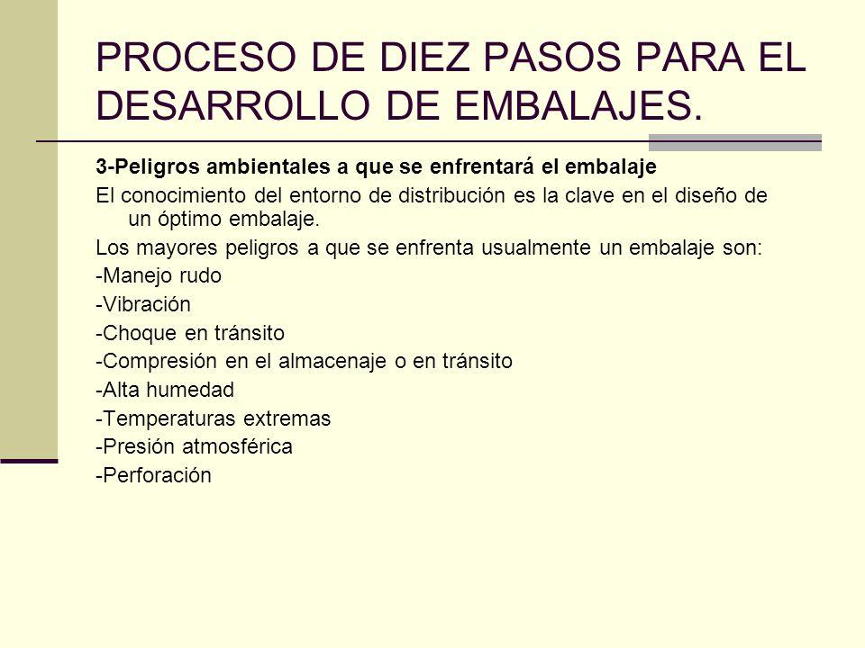 PROCESO DE DIEZ PASOS PARA EL DESARROLLO DE EMBALAJES. 3-Peligros ambientales a que se enfrentará el embalaje El conocimiento del entorno de distribuc