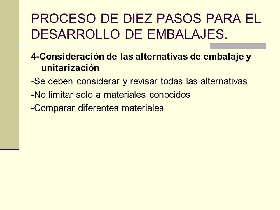 PROCESO DE DIEZ PASOS PARA EL DESARROLLO DE EMBALAJES. 4-Consideración de las alternativas de embalaje y unitarización -Se deben considerar y revisar