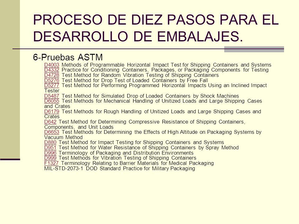 PROCESO DE DIEZ PASOS PARA EL DESARROLLO DE EMBALAJES. 6-Pruebas ASTM D4003 Methods of Programmable Horizontal Impact Test for Shipping Containers and