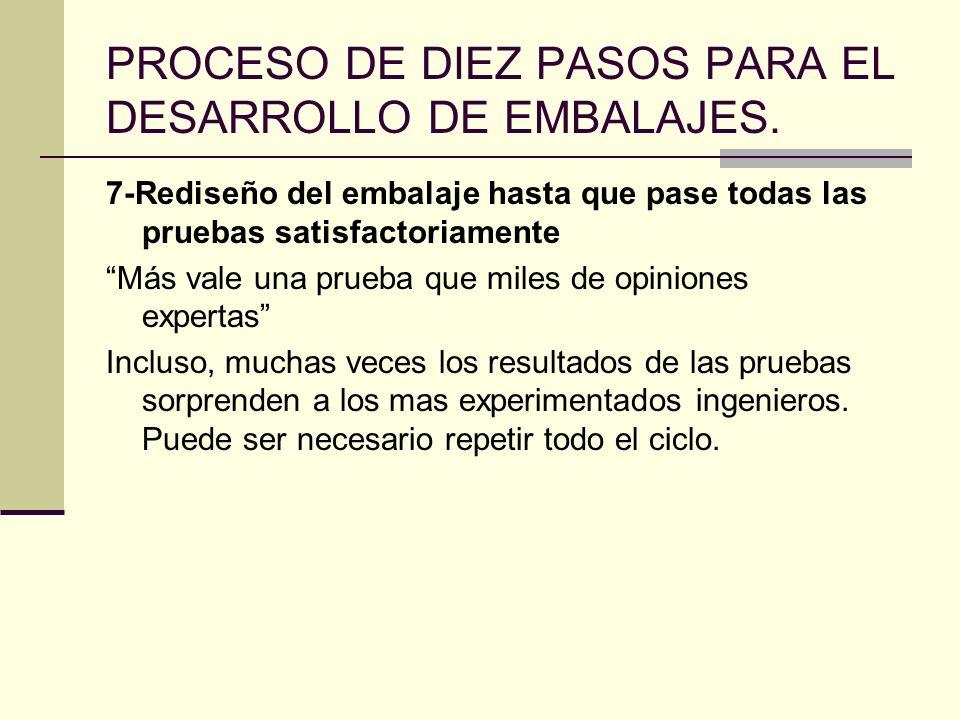 PROCESO DE DIEZ PASOS PARA EL DESARROLLO DE EMBALAJES. 7-Rediseño del embalaje hasta que pase todas las pruebas satisfactoriamente Más vale una prueba