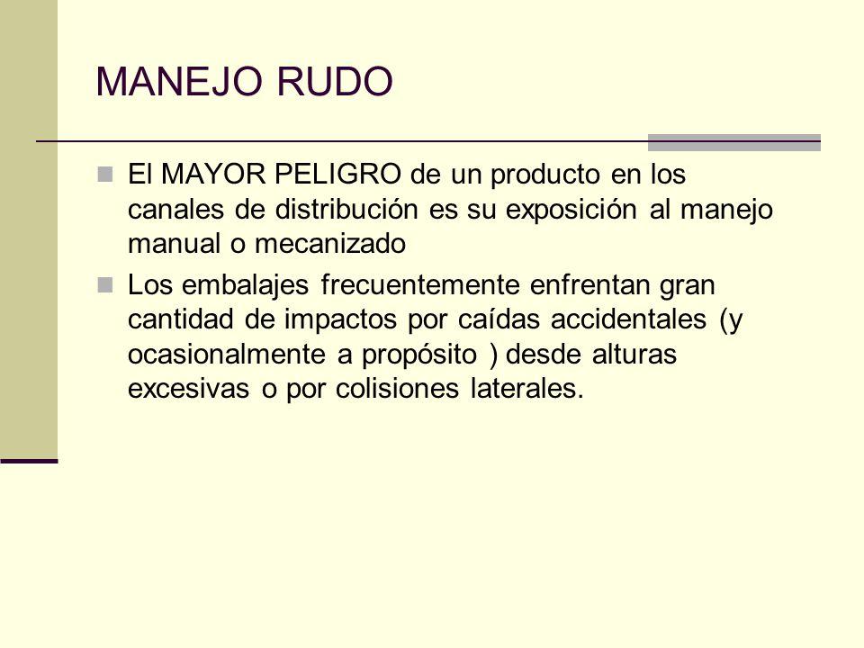 MANEJO RUDO El MAYOR PELIGRO de un producto en los canales de distribución es su exposición al manejo manual o mecanizado Los embalajes frecuentemente