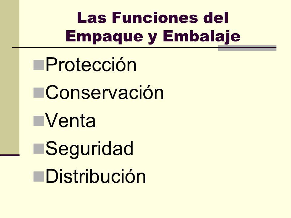 Las Funciones del Empaque y Embalaje Protección Los productos requieren cierto grado de protección contra los peligros o alteraciones que puede ocasionar la distribución.