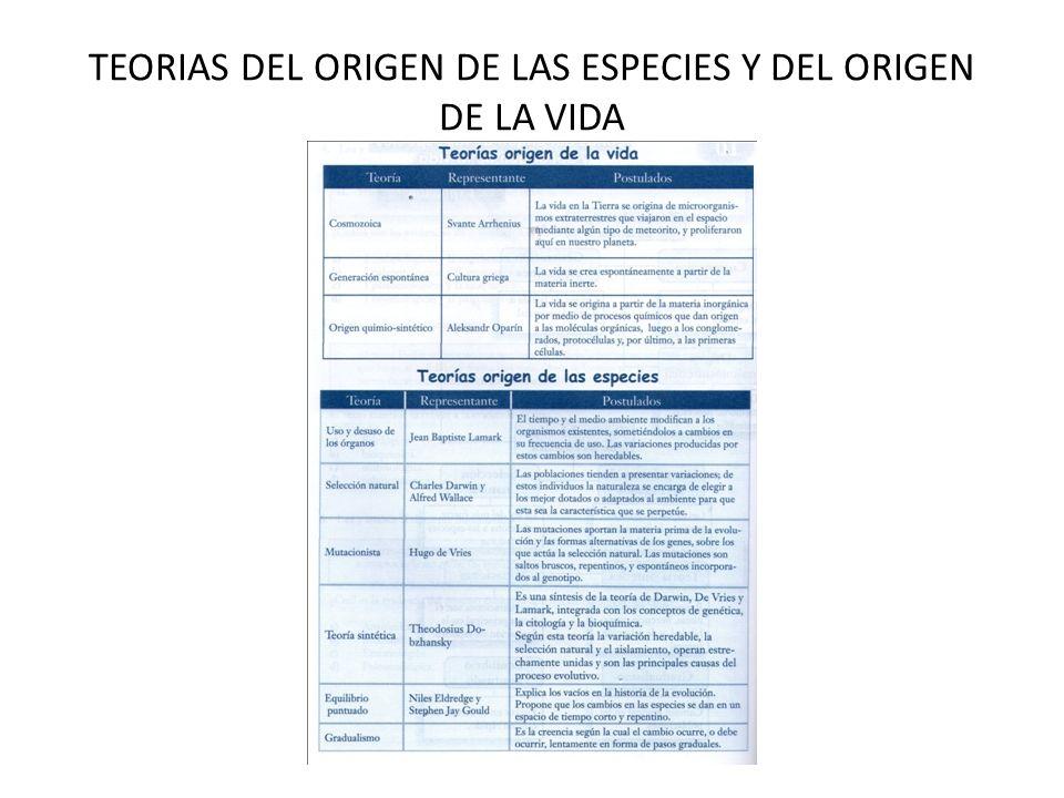 TEORIAS DEL ORIGEN DE LAS ESPECIES Y DEL ORIGEN DE LA VIDA