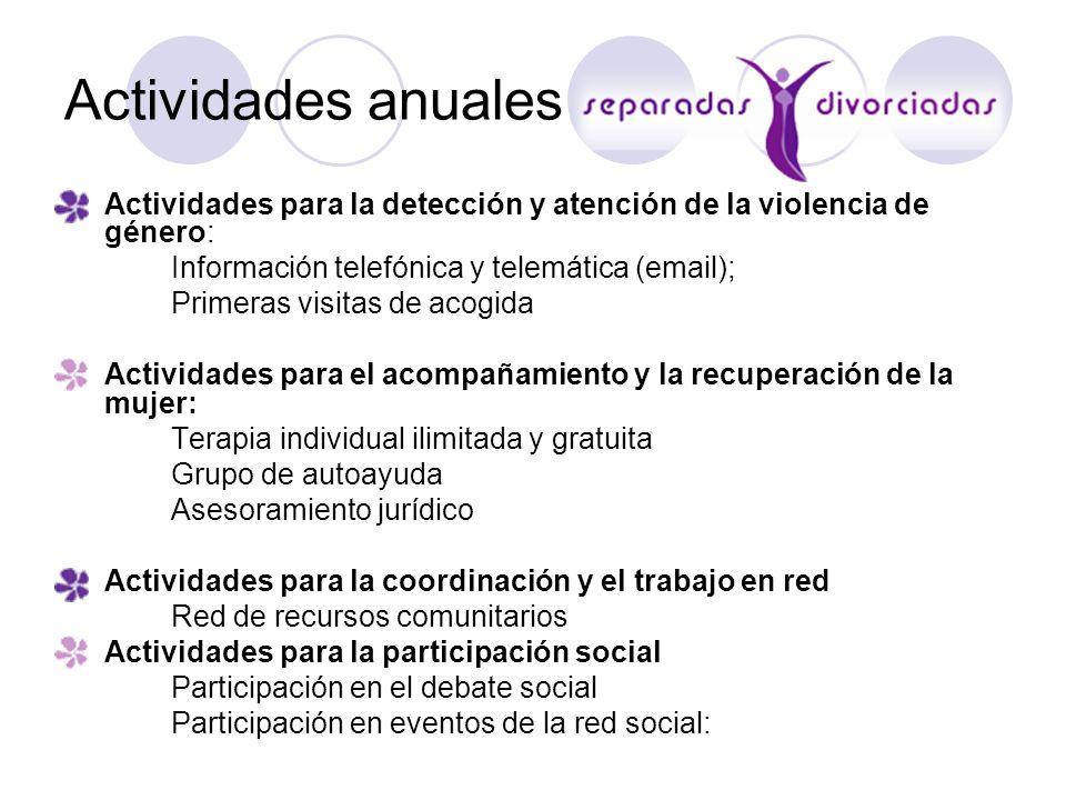 Actividades anuales Actividades para la detección y atención de la violencia de género: Información telefónica y telemática (email); Primeras visitas