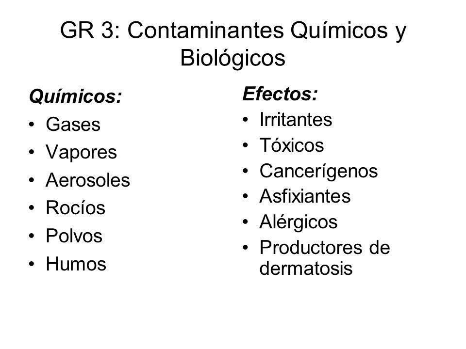 GR 3: Contaminantes Químicos y Biológicos Químicos: Gases Vapores Aerosoles Rocíos Polvos Humos Efectos: Irritantes Tóxicos Cancerígenos Asfixiantes A
