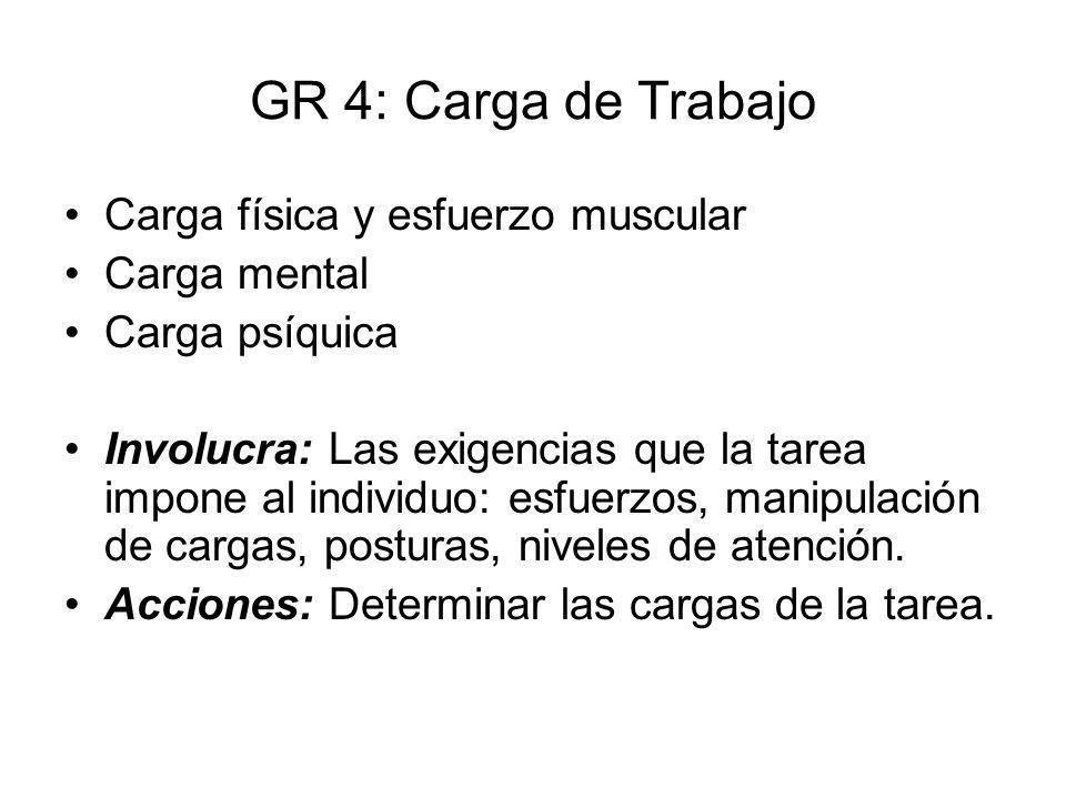GR 4: Carga de Trabajo Carga física y esfuerzo muscular Carga mental Carga psíquica Involucra: Las exigencias que la tarea impone al individuo: esfuer