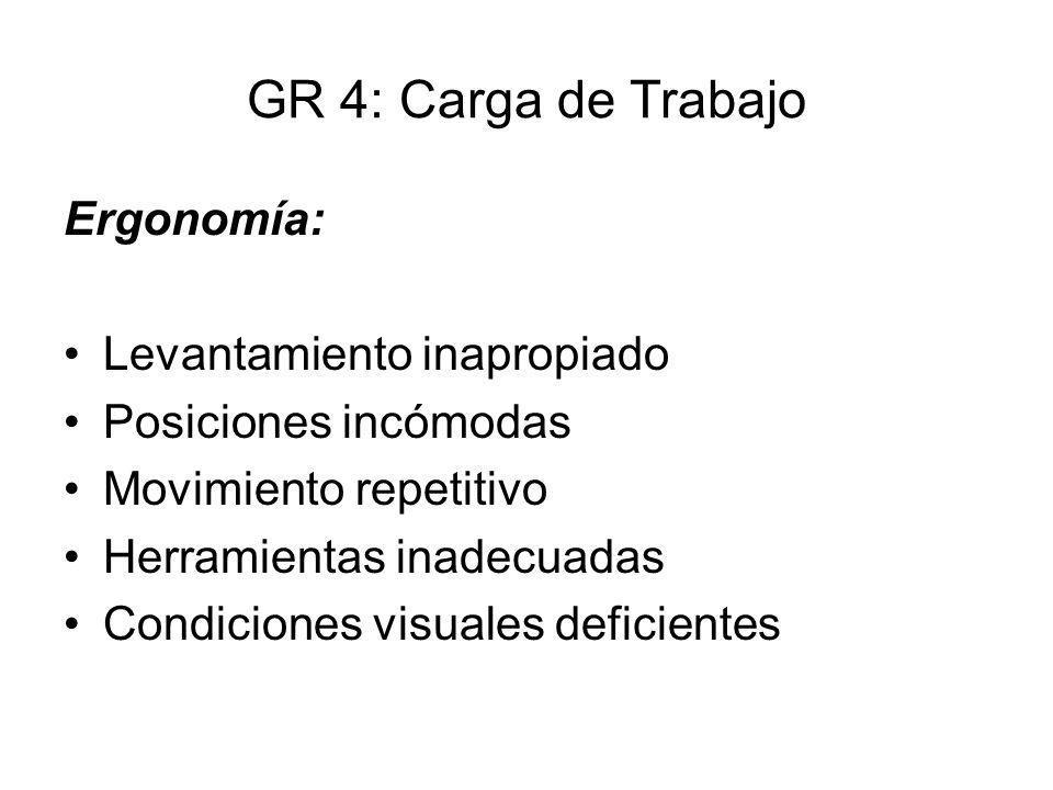 GR 4: Carga de Trabajo Ergonomía: Levantamiento inapropiado Posiciones incómodas Movimiento repetitivo Herramientas inadecuadas Condiciones visuales d