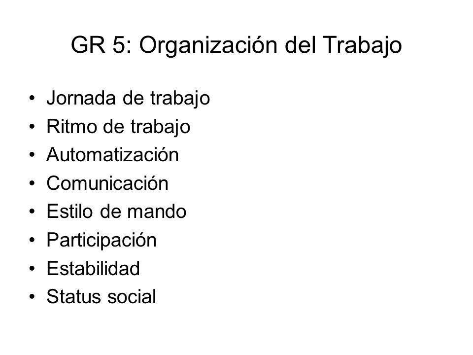 GR 5: Organización del Trabajo Jornada de trabajo Ritmo de trabajo Automatización Comunicación Estilo de mando Participación Estabilidad Status social