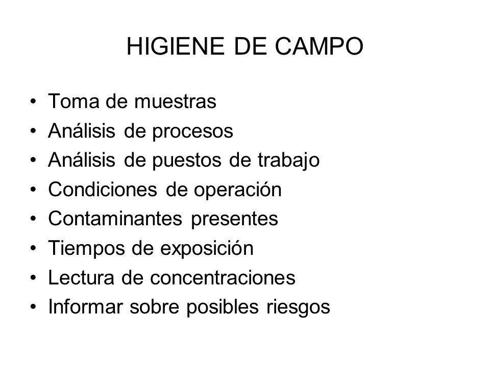 HIGIENE DE CAMPO Toma de muestras Análisis de procesos Análisis de puestos de trabajo Condiciones de operación Contaminantes presentes Tiempos de expo