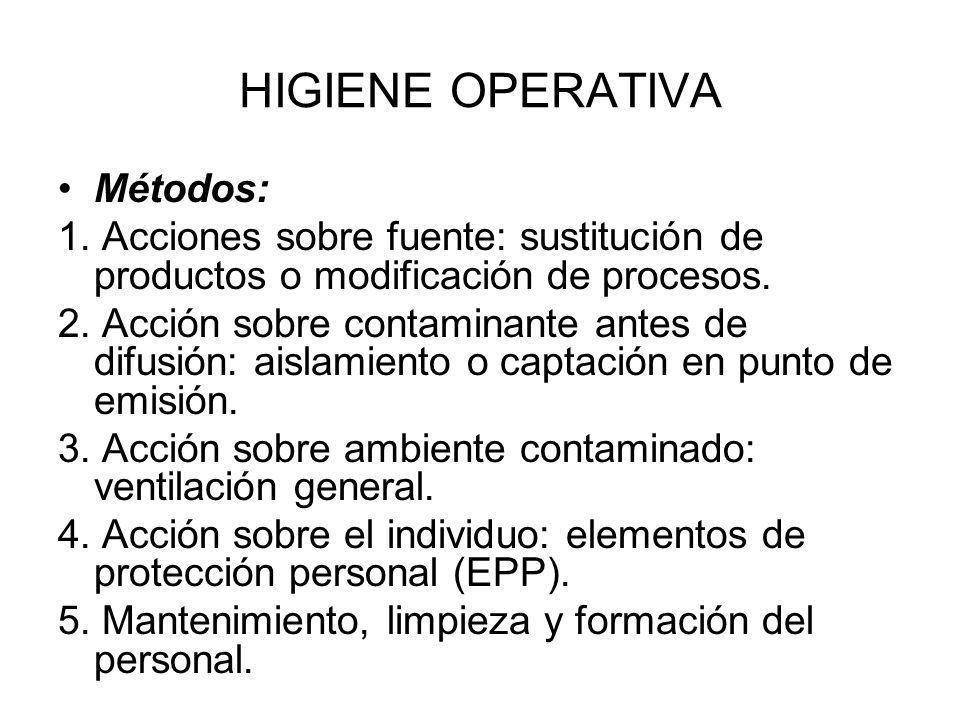 HIGIENE OPERATIVA Métodos: 1. Acciones sobre fuente: sustitución de productos o modificación de procesos. 2. Acción sobre contaminante antes de difusi