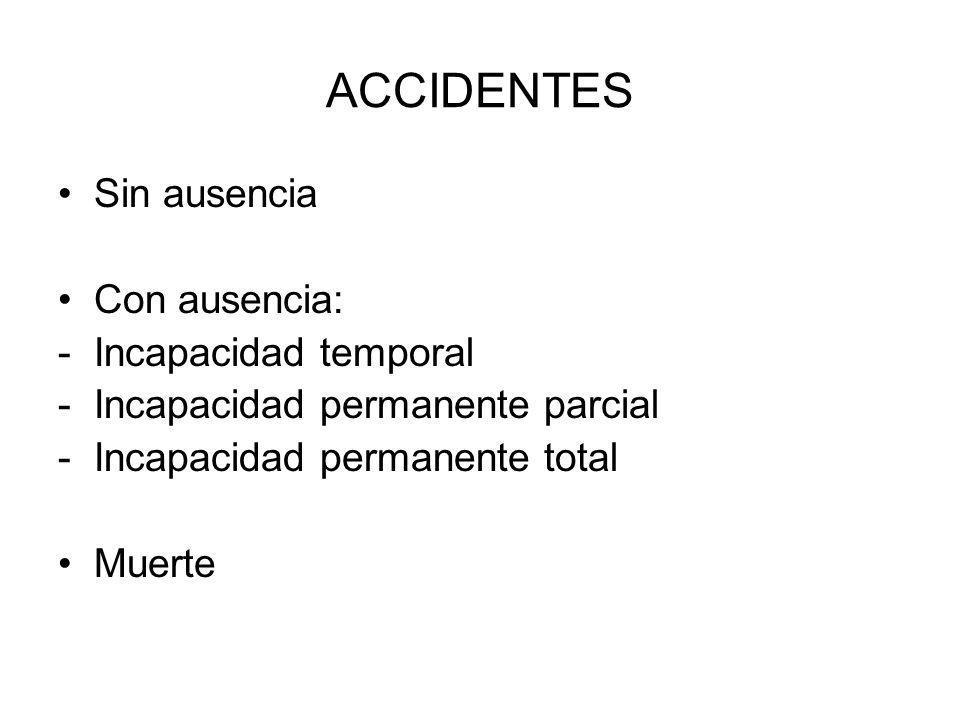 ACCIDENTES Sin ausencia Con ausencia: -Incapacidad temporal -Incapacidad permanente parcial -Incapacidad permanente total Muerte