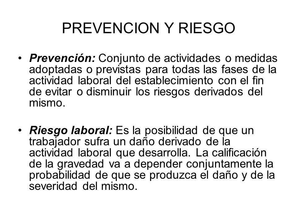 PREVENCION Y RIESGO Prevención: Conjunto de actividades o medidas adoptadas o previstas para todas las fases de la actividad laboral del establecimien