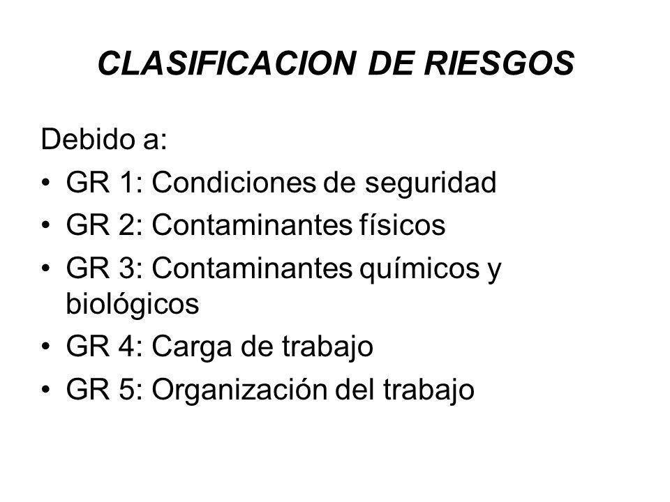 CLASIFICACION DE RIESGOS Debido a: GR 1: Condiciones de seguridad GR 2: Contaminantes físicos GR 3: Contaminantes químicos y biológicos GR 4: Carga de