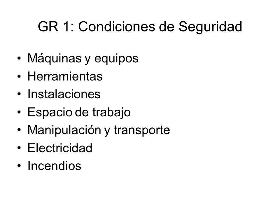 GR 1: Condiciones de Seguridad Máquinas y equipos Herramientas Instalaciones Espacio de trabajo Manipulación y transporte Electricidad Incendios