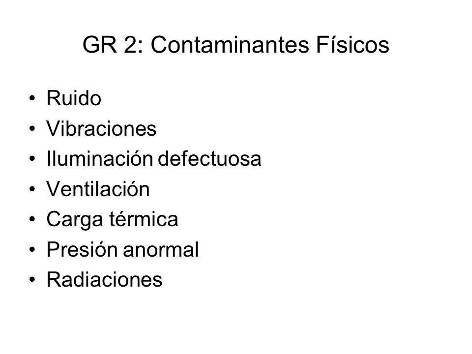 GR 2: Contaminantes Físicos Acciones: Establecer valores para evitar lesiones y establecer niveles más adecuados para trabajos confortables.