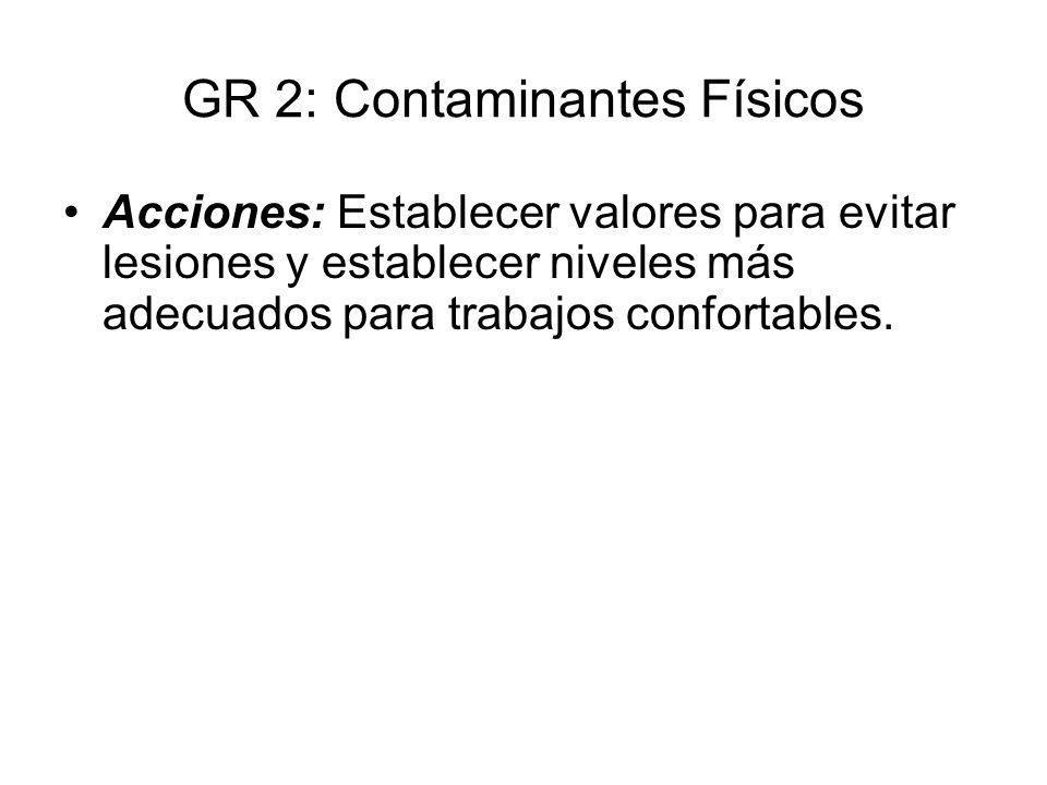 GR 3: Contaminantes Químicos y Biológicos Químicos: Explosivos Corrosivos Líquidos inflamables Compuestos tóxicos Materiales oxidantes Gases peligrosos