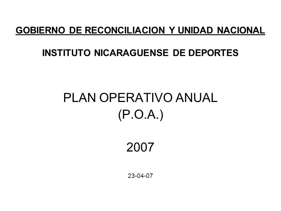 GOBIERNO DE RECONCILIACION Y UNIDAD NACIONAL INSTITUTO NICARAGUENSE DE DEPORTES PLAN OPERATIVO ANUAL (P.O.A.) 2007 23-04-07