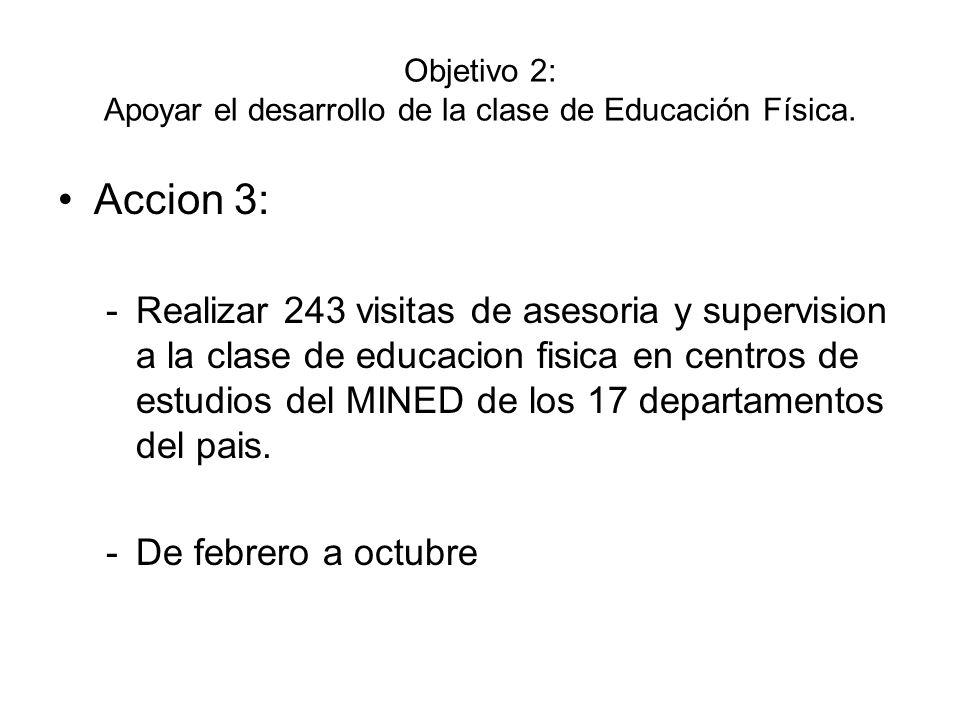 Objetivo 2: Apoyar el desarrollo de la clase de Educación Física. Accion 3: -Realizar 243 visitas de asesoria y supervision a la clase de educacion fi