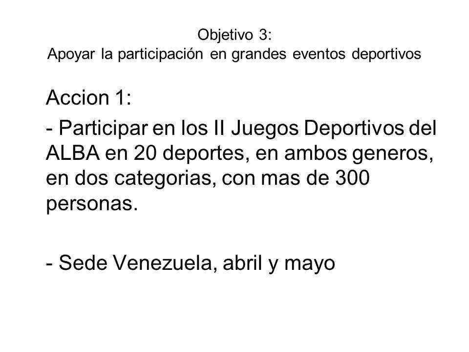 Objetivo 3: Apoyar la participación en grandes eventos deportivos Accion 1: - Participar en los II Juegos Deportivos del ALBA en 20 deportes, en ambos