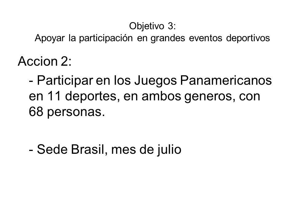 Objetivo 3: Apoyar la participación en grandes eventos deportivos Accion 2: - Participar en los Juegos Panamericanos en 11 deportes, en ambos generos,