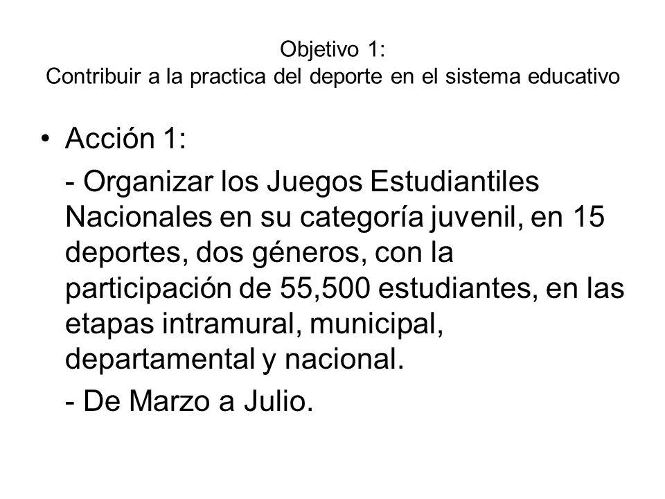 Objetivo 1: Contribuir a la practica del deporte en el sistema educativo Acción 1: - Organizar los Juegos Estudiantiles Nacionales en su categoría juv