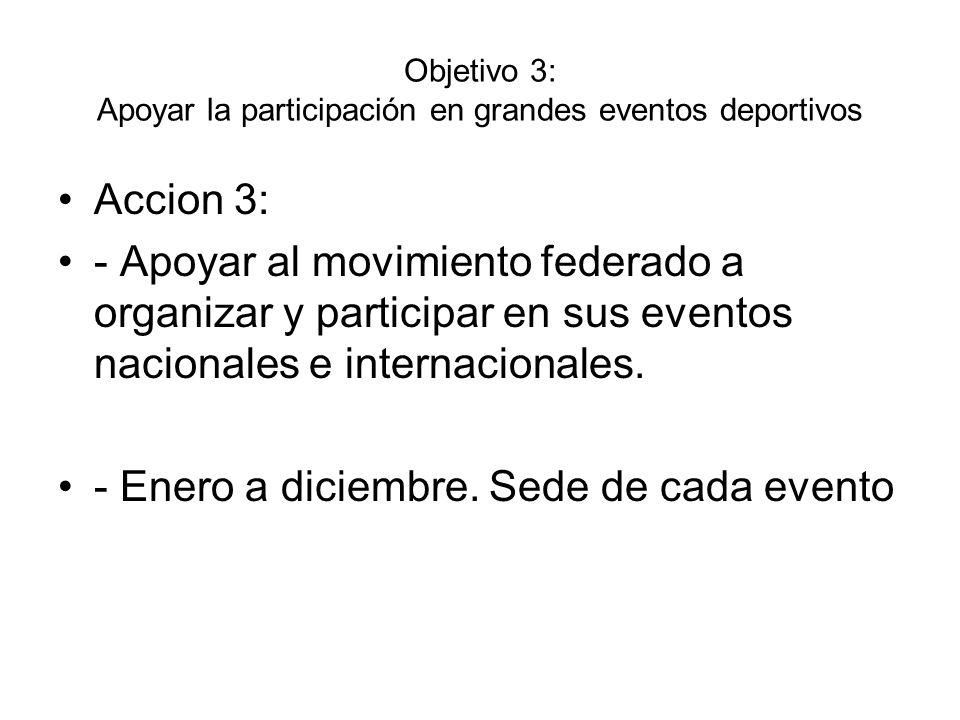 Objetivo 3: Apoyar la participación en grandes eventos deportivos Accion 3: - Apoyar al movimiento federado a organizar y participar en sus eventos na