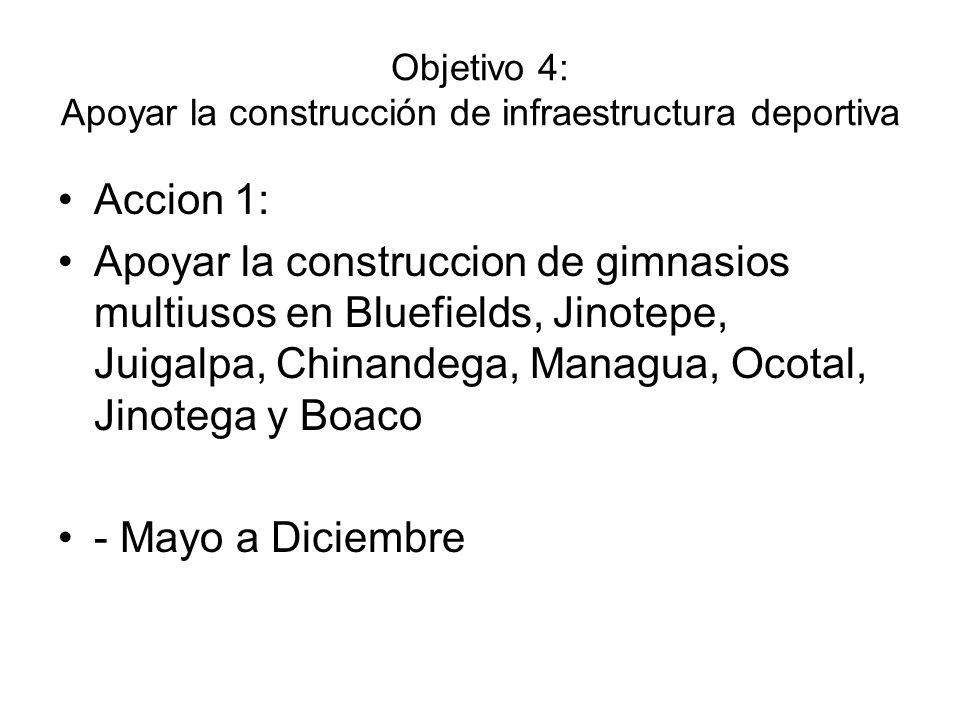 Objetivo 4: Apoyar la construcción de infraestructura deportiva Accion 1: Apoyar la construccion de gimnasios multiusos en Bluefields, Jinotepe, Juiga