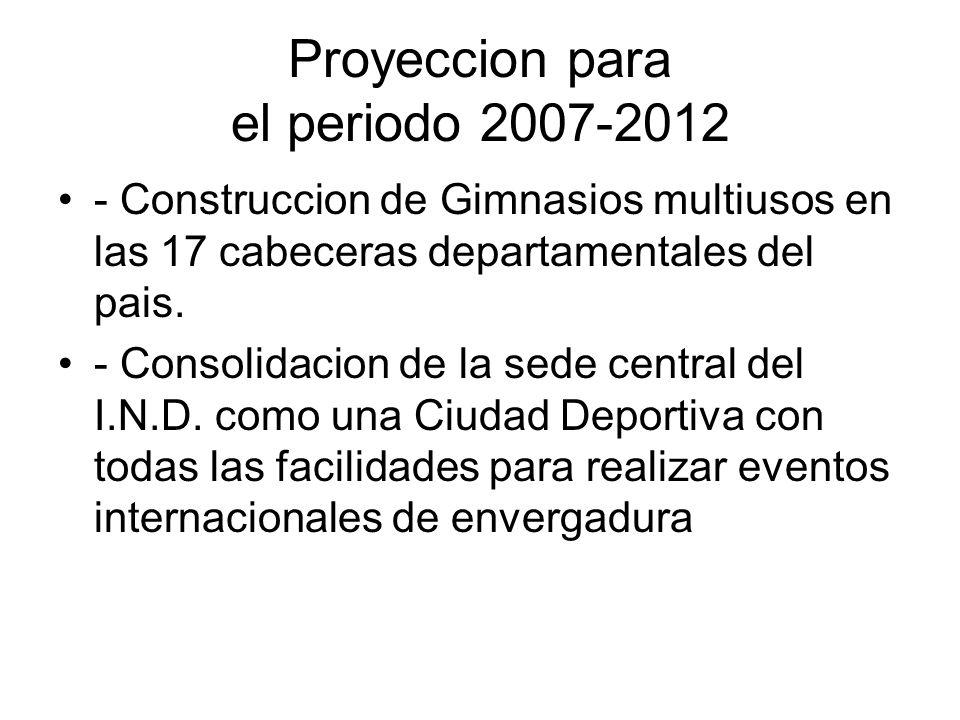 Proyeccion para el periodo 2007-2012 - Construccion de Gimnasios multiusos en las 17 cabeceras departamentales del pais. - Consolidacion de la sede ce