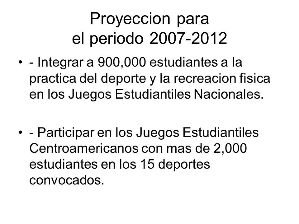 Proyeccion para el periodo 2007-2012 - Integrar a 900,000 estudiantes a la practica del deporte y la recreacion fisica en los Juegos Estudiantiles Nac