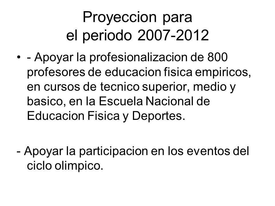 Proyeccion para el periodo 2007-2012 - Apoyar la profesionalizacion de 800 profesores de educacion fisica empiricos, en cursos de tecnico superior, me