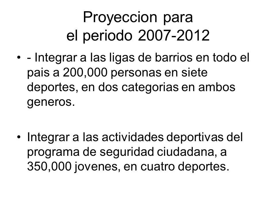 Proyeccion para el periodo 2007-2012 - Integrar a las ligas de barrios en todo el pais a 200,000 personas en siete deportes, en dos categorias en ambo