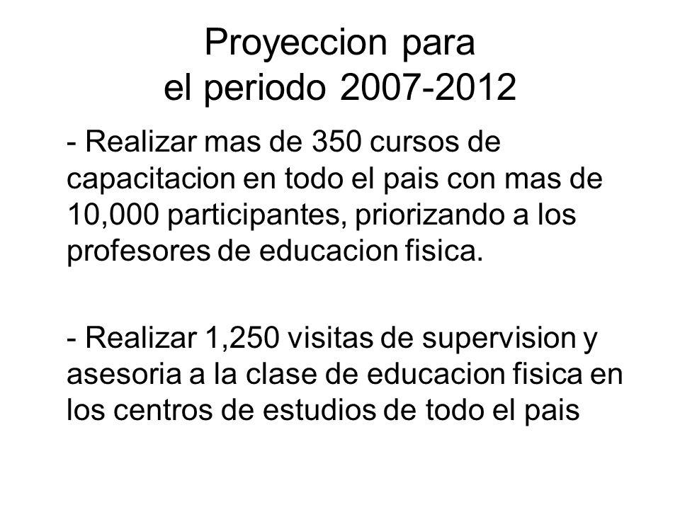 Proyeccion para el periodo 2007-2012 - Realizar mas de 350 cursos de capacitacion en todo el pais con mas de 10,000 participantes, priorizando a los p