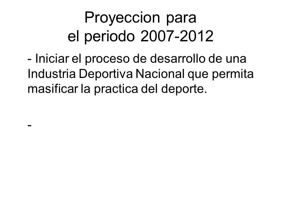 Proyeccion para el periodo 2007-2012 - Iniciar el proceso de desarrollo de una Industria Deportiva Nacional que permita masificar la practica del depo