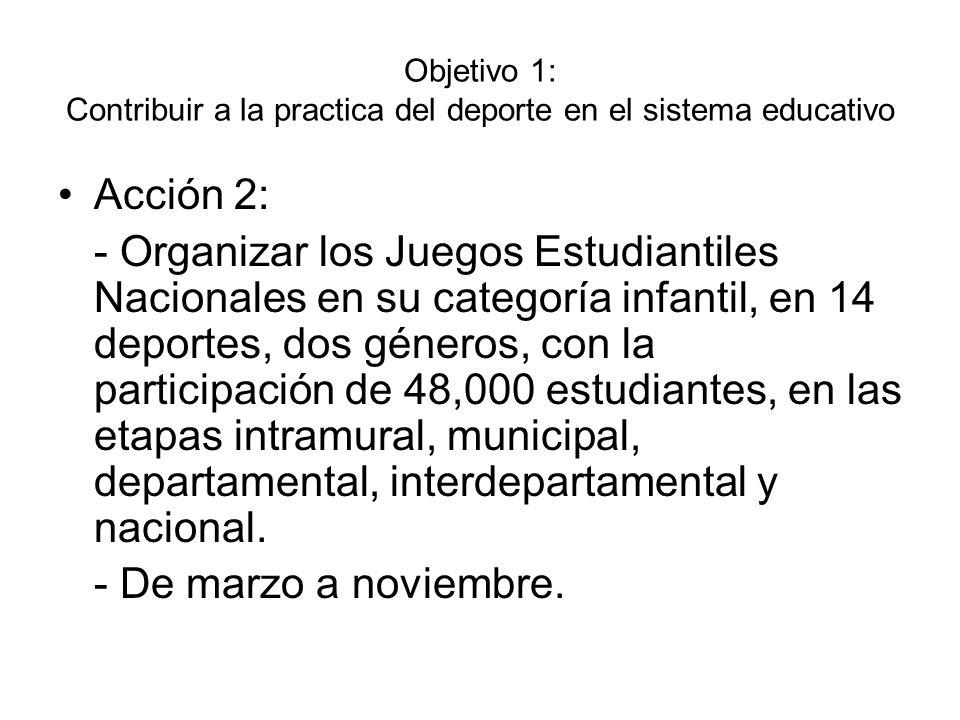 Objetivo 1: Contribuir a la practica del deporte en el sistema educativo Acción 2: - Organizar los Juegos Estudiantiles Nacionales en su categoría inf