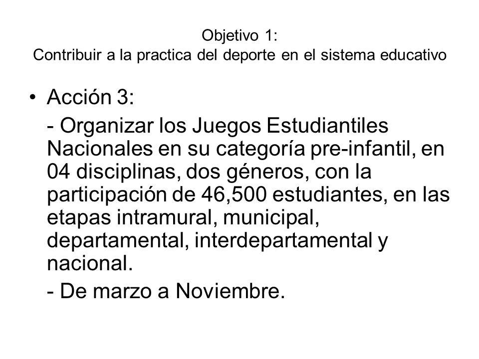 Objetivo 1: Contribuir a la practica del deporte en el sistema educativo Acción 3: - Organizar los Juegos Estudiantiles Nacionales en su categoría pre